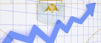 NHL Odds Market Trends