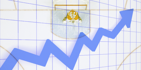 NHL Odds Market Trends
